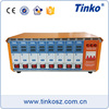 Temperature instruments new style hot runner temperature controller for plastic injection molders