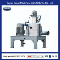 Powder Coating Grinding Mill Machine for Sale