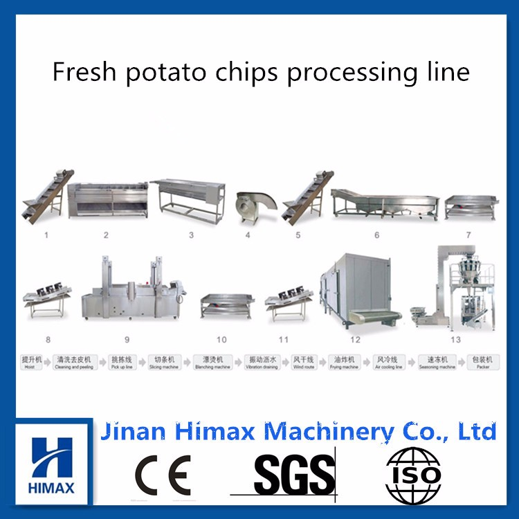 small scale potato chips making machine