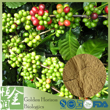 5-HTP Griffonia Simplicifolia Seed Extract Antidepressant