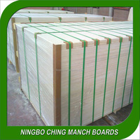 Interior tile underlayment MgO board,