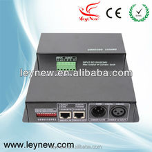 CE ROHS certificate 3 channel dmx 512 light controller DC12-24V