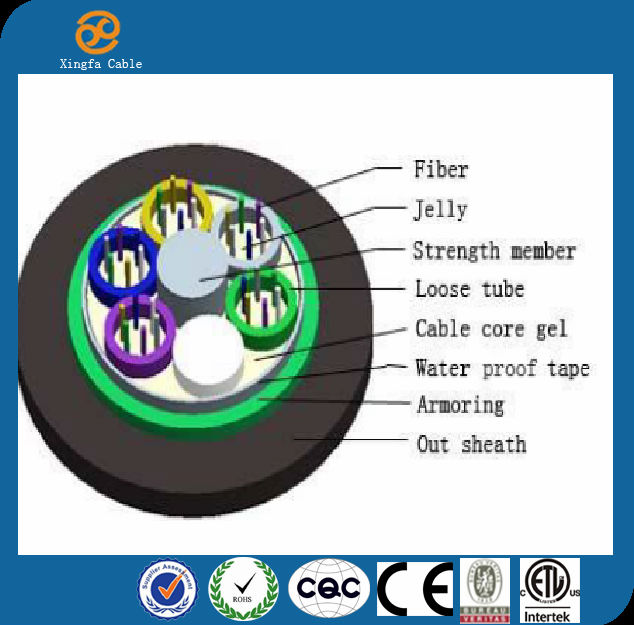 China high quality compesitive price GYSTS 96 core fiber optic cable