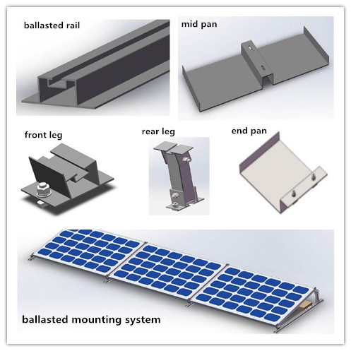 Ballasted Mounting System-2