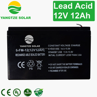 Top sale 12v 12ah superior power tools batteries