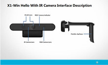 Windows 10 Hello USB IR Camera with Face Recognition Function to Login in Your Computer