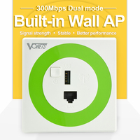 VONETS WIFI router +USB+RJ45 Wall Socket Plate usb charger