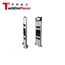 V-420TP uhf passive tag rfid gate reader for library security