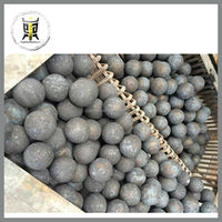 stainless steel grinding media balls manufacturers
