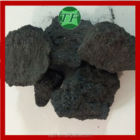 Price of silicon carbide , SiC alloy , black silicon carbide