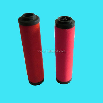 Gas purification filter element