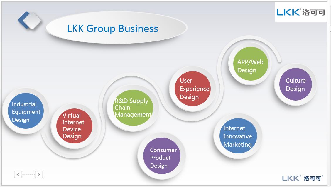 LKK business