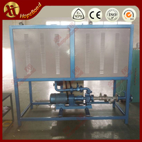 Clean energy electric thermal oil boiler for chemical processing