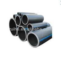 High density polyethylene pipe prices,hdpe pipe 32mm