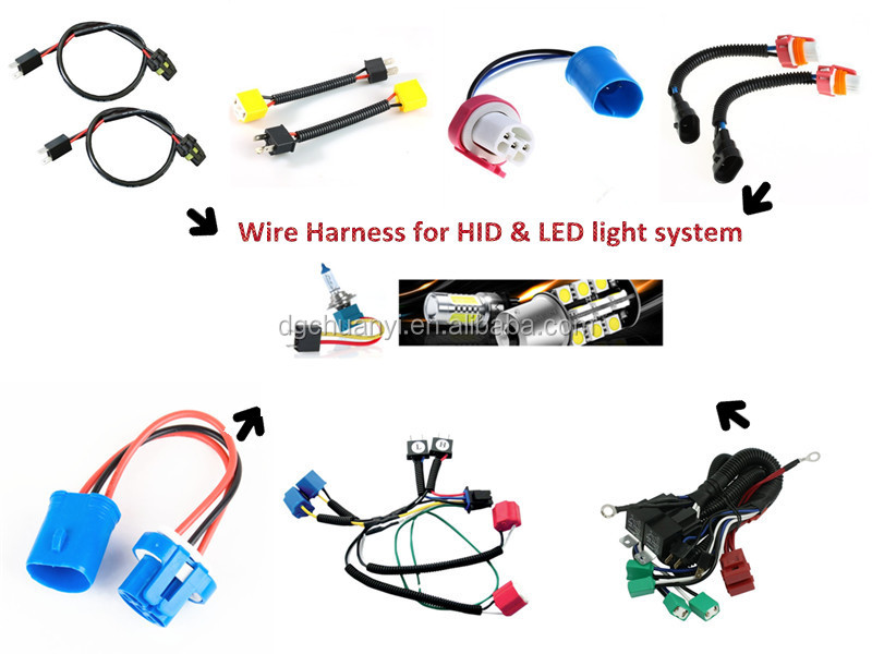 best price custom factory car video equipment wire harness buy rh carhb com cn Car Stereo Wiring Harness Diagram Boss Car Stereo Wiring Harness