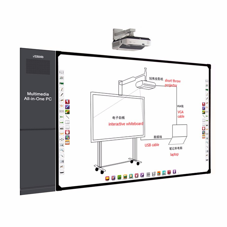All in one interactive white board with smart board system