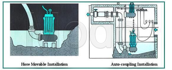 Installation of WQ Sewage Treatment Pump