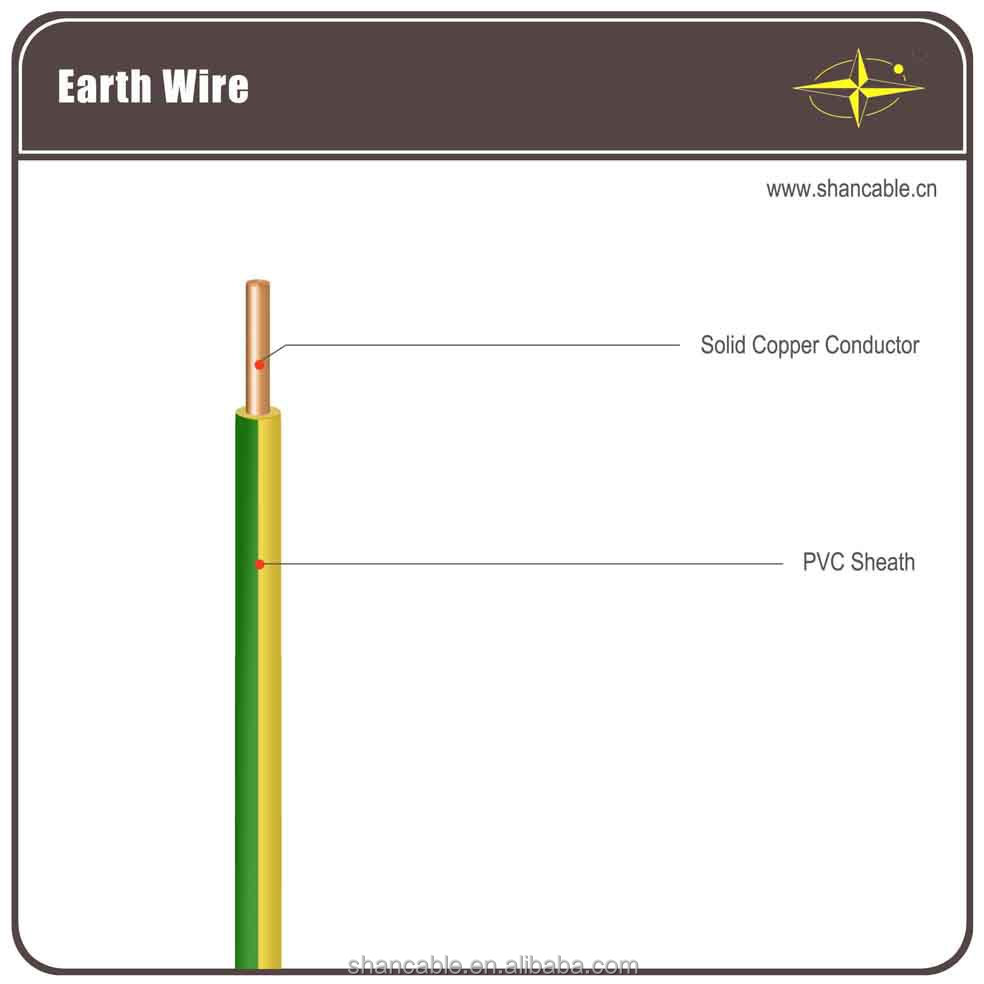 Wiring Electrical Cable Copper Core PVC Insulated Electrical Wires