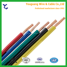 Single core PVC Insulated Copper Cable 16mm House Wiring