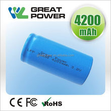 Alibaba china unique 12v 3ah lifepo4 motorcycle battery
