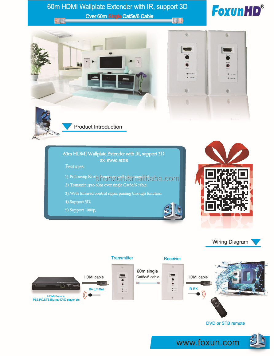 HDMI Wallplate Extender Transmit over double 60m CAT5e/6 without signal loss Support 3D