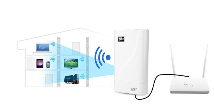 4g wimax outdoor cpe with sim card slot