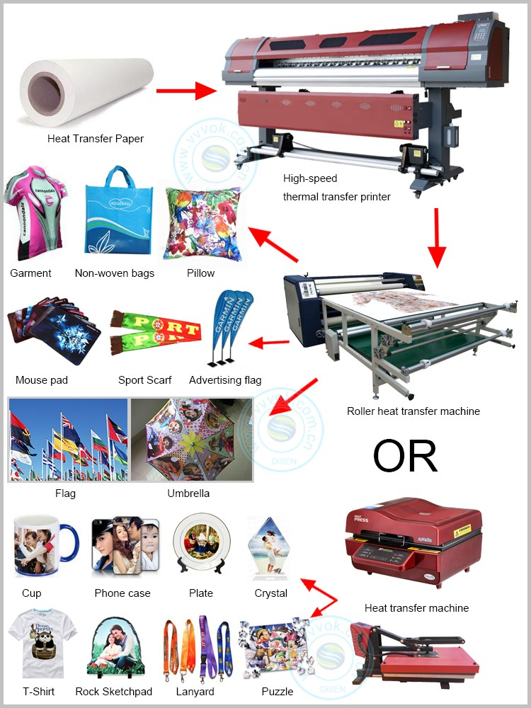 T-shirt keychain 3d photo printing mini instant professional studio noritsu 1.6M 1.9M small digital photo album printing machine
