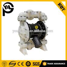 Portable Eco-friendly High Pressure Air Operated Double Diaphragm Pump