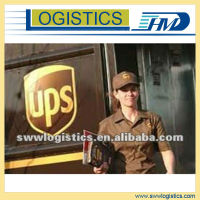 Reliable swift cheapest professional DHL/UPS/TNT international express from china to Portugal