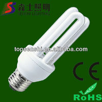 Over 0.6 Power Factor And High Brightness 3U Mixed Powder Light