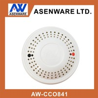CE approved carbon monoxide detector with low price