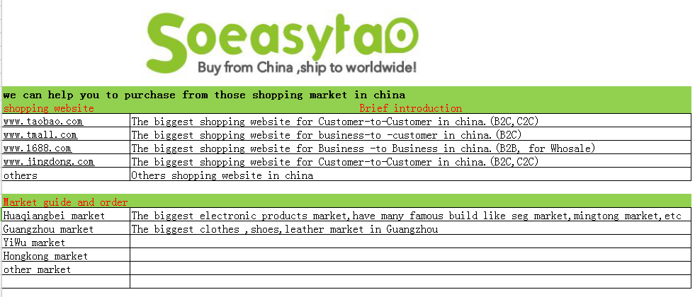 export buying agent leather buying agents taobao buying agent