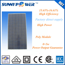 solar panel manufacturers in china solar panels price from china solar panel production line 255w poly solar panel