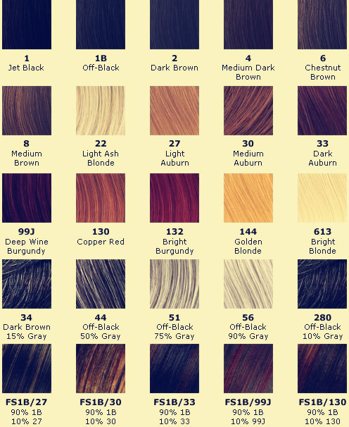 Cheap full head cheap colored clip hair extensions,5A top quality clip in hair extensions for black women
