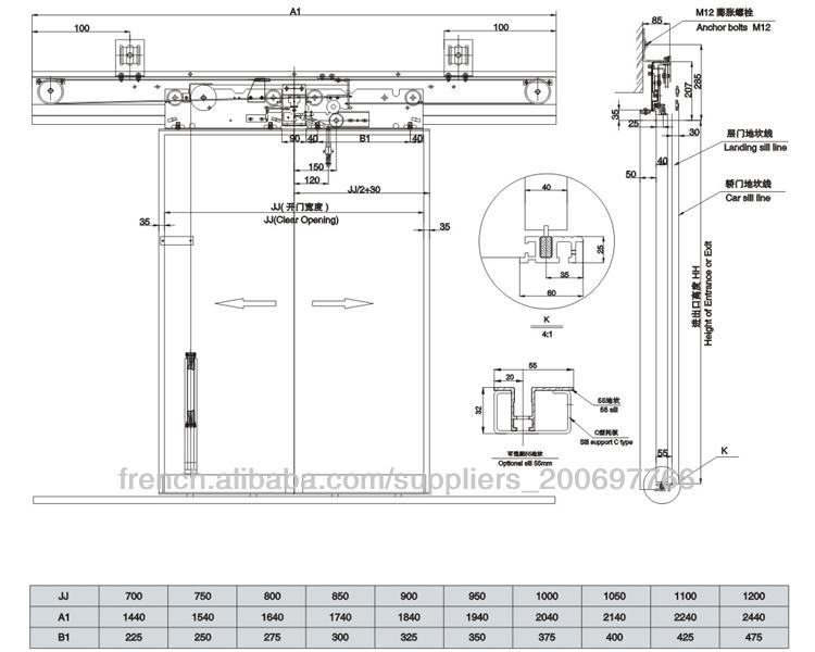 Moteur de porte de l 39 ascenseur op rateur de porte d 39 ascenseur fonctionnement de la machine porte - Operateur de porte d ascenseur ...