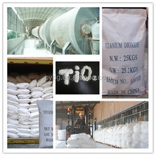 High Quality Titanium Dioxide rutile 98% price for paint/plastic/ink