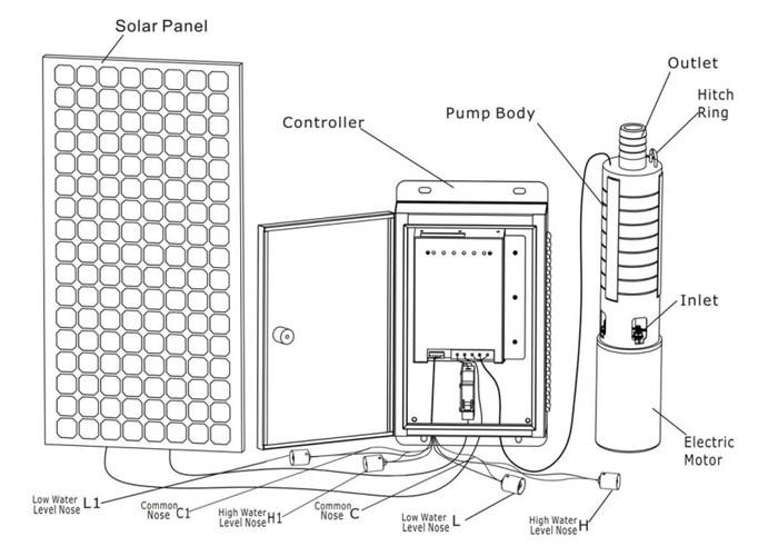 manufacturer 12 volt solar water pump