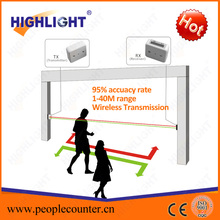 Highlight detail shopper analytics electronic wireless people counting system