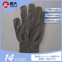 Hot New Products Kitchen Cut Protection