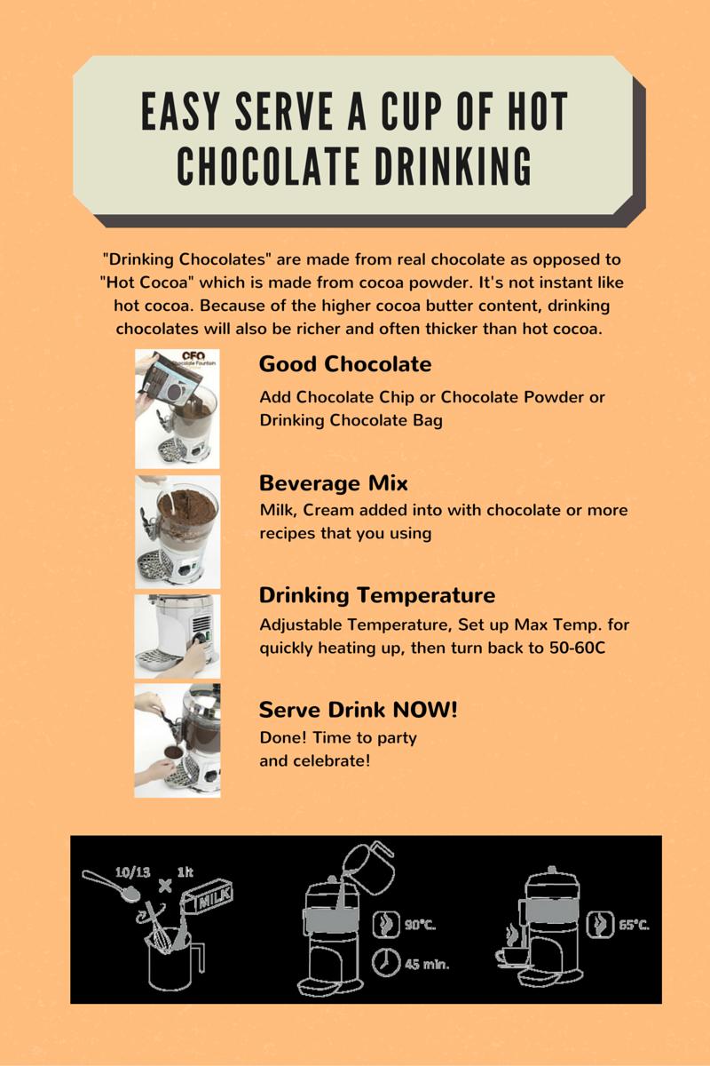 Wholesale Adjustable temperature cappuccino hot chocolate machine ...