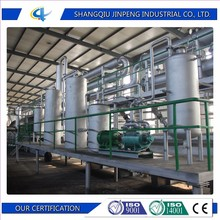 Newest pyrolysis equipment continuous waste tyre pyrolysis plant