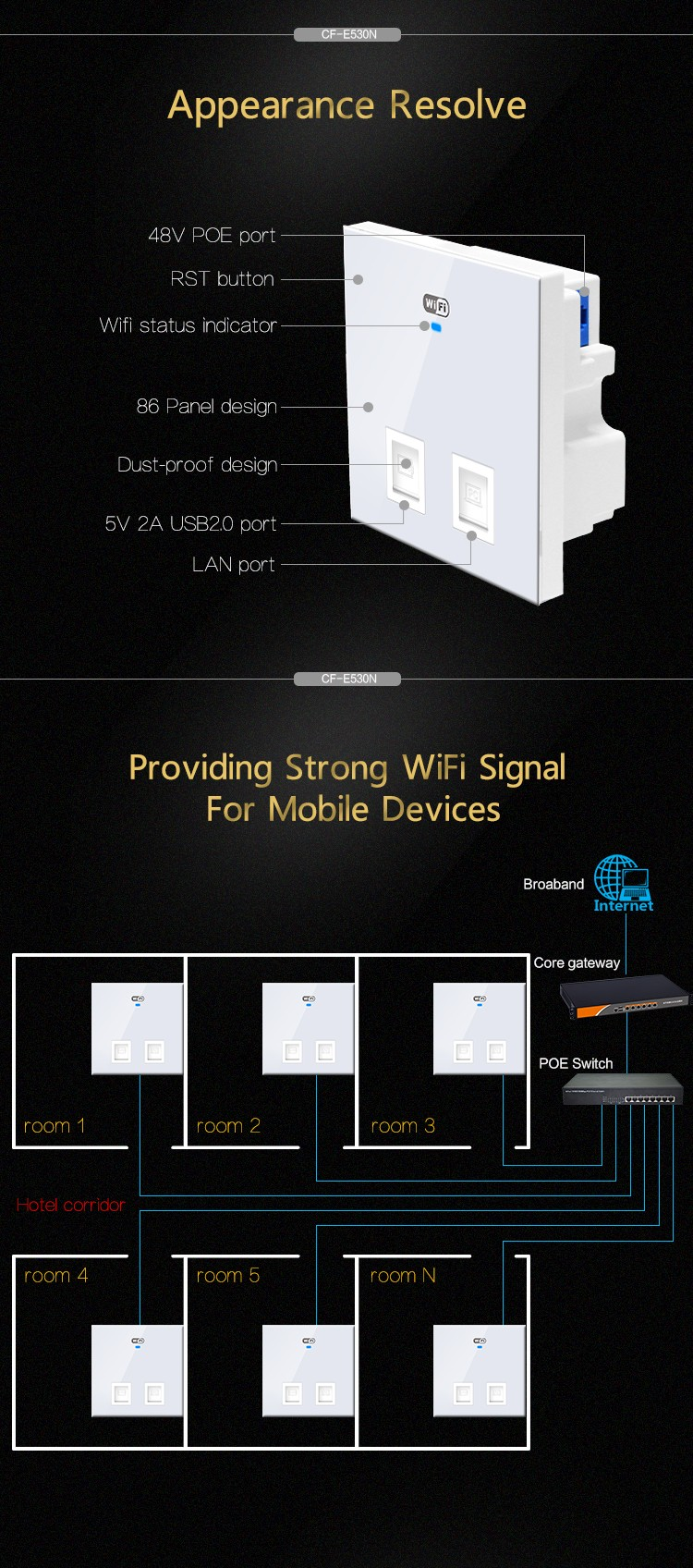 COMFAST CF-E530N 300Mbps In Wall Access Point/Wireless Access Point