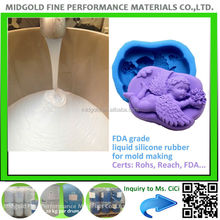 mould making liquid rtv silicone rubber for soap silicone molds