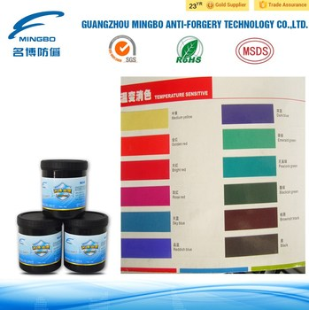 heat transfer change color ink in plastic cup