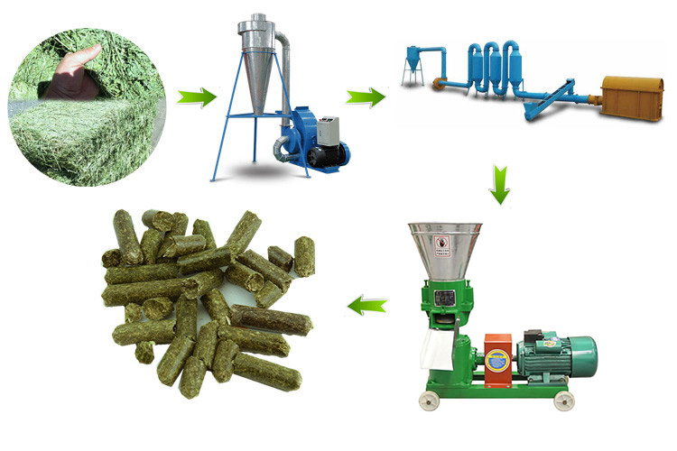 Thailand distributor price feed pellet machine