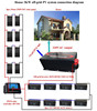 home use solar system with inverter,controller,panel,battery