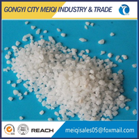 Fused White Aluminum Oxide for sale