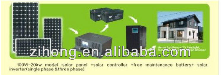 solar energy system,small power generation systems for home,FOR light,fan,TV,computer
