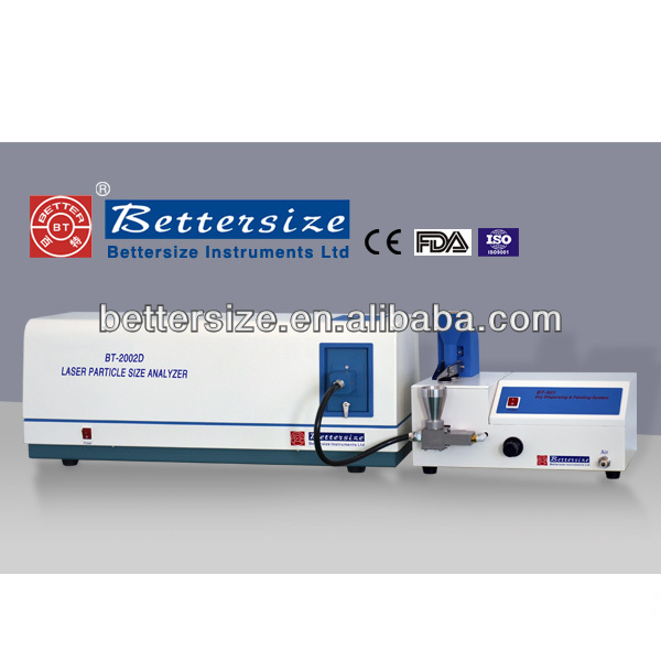 International Precision High Repeatablity CE FDA Particle Size of Sand Test Device