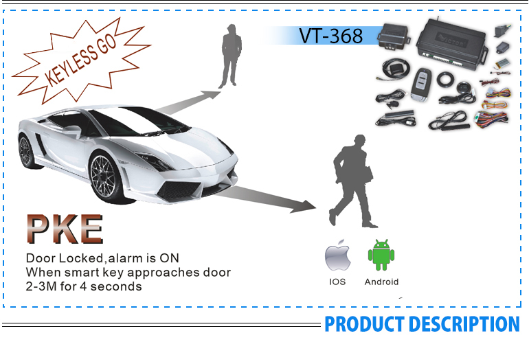 2015 new design GSM canton fair best selling product gps/gsm alarm